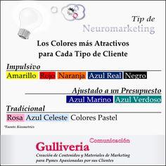 Cada Tipo de Cliente se Siente Atraido por Diferentes Colores. Tip de Neuromarketing.