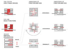 Tsinghua Law Library Building Proposal / Kokaistudios,diagram 02