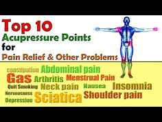 MAIN ACCUPRESSURE POINTS FOR SELF TREATMENT ANYTIME, ANYWHERE! - YouTube
