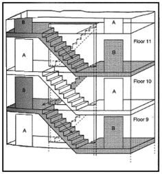 Best Image Result For Scissor Stairs Design Fire Staircase 400 x 300
