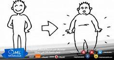 أسباب لا تتوقعها تؤدي لزيادة الوزن بشكل غير طبيعي !! http://www.dailymedicalinfo.com/?p=69 #صحة #كل_يوم #معلومة_طبية #رجيم #تخسيس #حمية #زيادة_الوزن