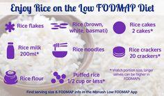 Rice & The Low FODMAP Diet