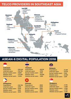 Telco providers in Southeast Asia U Mobile, Brunei, Southeast Asia, Cambodia, Laos, Philippines, Singapore, Vietnam, Thailand