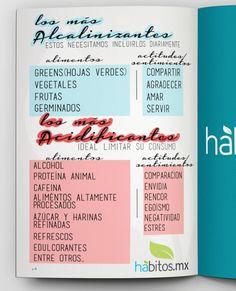 Hábitos Health Coaching | ¡Los más alcalinizantes!