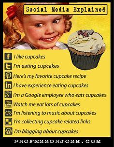 Social Media Explained with Cupcakes. Creepo smile on the kid who like cupcakes! Social Media Trends, Social Media Etiquette, Social Media Humor, Power Of Social Media, Social Media Marketing, Social Networks, Social Media Explained, Looking For Friends, Tech Humor