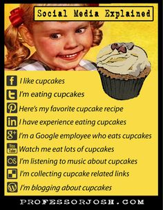Social Media Explained with Cupcakes!