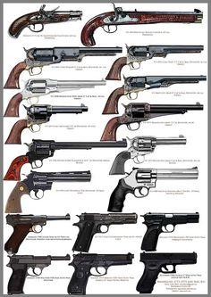 B1-2 Historical Handguns