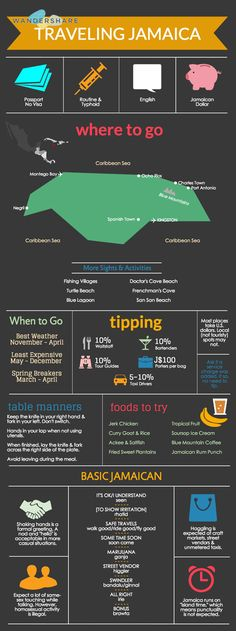 ‪‎Jamaica ‪Travel‬ Cheat Sheet; Sign up at www.wandershare.com for high-res images.