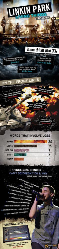 Linkin Park - Living Things #Infographic Lyrics from www.MetroLyrics.com