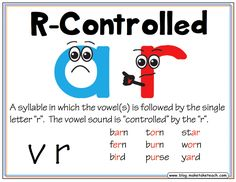 Free 7 Syllable Types Poster Set - pinned by @PediaStaff – Please Visit ht.ly/63sNtfor all our pediatric therapy pins