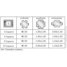 Dimensões de mesas padrão
