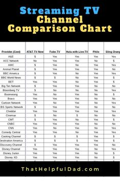 Tv Hacks, Netflix Hacks, Tv Without Cable, Cable Tv Alternatives, Free Tv And Movies, Netflix Categories, Tv Options, Free Tv Channels, Sling Tv