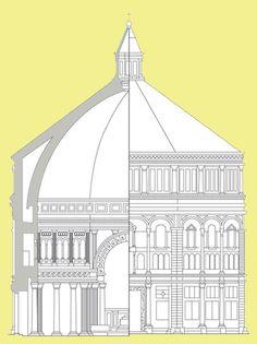 Battistero di San Giovanni - Firenze - Sezione e prospetto Firenze, Taj Mahal, San Giovanni, Louvre, Building, Wood, Grande, Travel, Museum