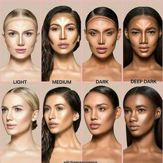 Countouring for the skin color