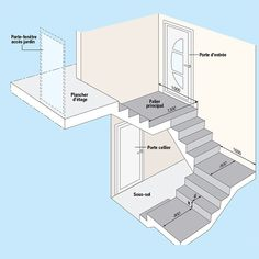 Réaliser un escalier en béton armé pour desservir 3 niveaux Staircase Design Modern, Home Stairs Design, Stair Railing Design, Stair Decor, Home Room Design, Spiral Staircase Plan, Stair Plan, Bungalow House Design, House Front Design