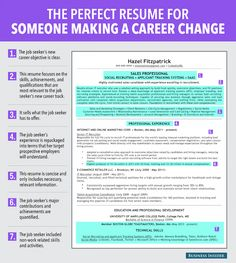 8 reasons this is an excellent resume for a recent college - Resume Templates For Recent College Graduates