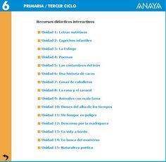 Colegio José Calderón: Recursos didácticos interactivos, 6º E. Primaria, Lengua, Editorial Anaya, proyecto Abre la puerta