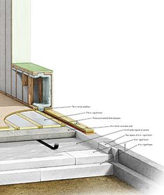 The Passive House Build, Part Three: Superinsulated Slab