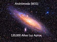 Los Tamaños del Universo (Que tan pequeños somos). Una breve descripción de los objetos más grandes del universo.