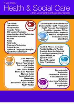Image result for careers in health and social care Nutrition Plans, Kids Nutrition, Health And Nutrition, Health Care, Healthcare Jobs, Health Drinks Recipes, Environmental Health, Health Lessons, Health Breakfast