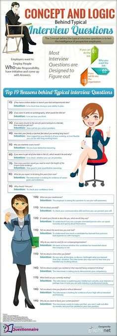 What is the Logic Behind the Most Popular Interview Questions? #Infographic by robyn