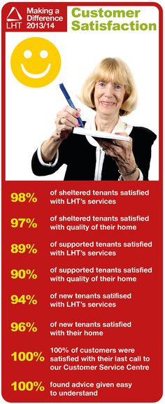 Making a difference 2013/14 - Customer Satisfaction