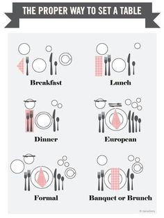 Set ur table correctly!