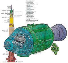 ... Apollo cutaways | James Vaughan | Flickr