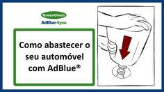 Como abastecer o seu carro com AdBlue da GreenChem Portugal