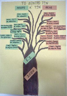 """Το δέντρο των """"Μπορώ"""" και των """"Θέλω"""""""
