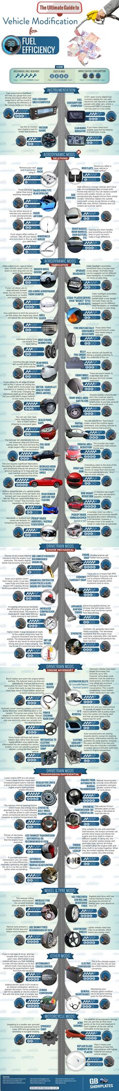 Vehicle Modification for Fuel Efficiency #infographic #Transportation #Cars