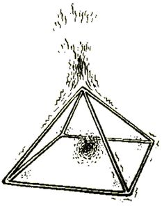 project of bermuda triangle - Yahoo Image Search Results Copper Pyramid, Laser Art, Chakra Meditation, Natural Phenomena, Ancient Artifacts, Sacred Geometry, Tricks, Spirituality, Space And Astronomy