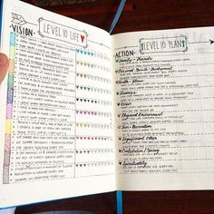 Level 10 Life in the Bullet Journal - 10 Spreads
