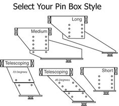 19 best 5th wheel kingpin images on pinterest 5th wheels pin box rh pinterest com