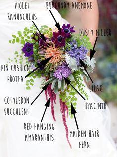 Cascading Bridal Bouquet Breakdown