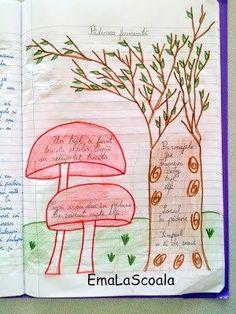 Bullet Journal, Teacher, School, Thanksgiving, Bricolage, Rome, Professor, Schools, Thanksgiving Crafts