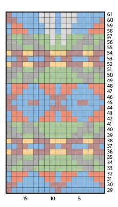 Masterclass: Design your own Fair Isle hat, part 3 Fair Isle Chart, Fair Isle Pattern, Pixel Crochet, Crochet Chart, Perler Bead Disney, Mochila Crochet, Simply Knitting, Fair Isles, Charts And Graphs