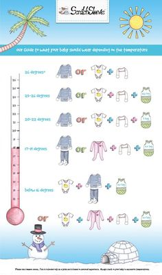 Baby clothes should be selected according to what? How to wash baby clothes? What should be considered when choosing baby clothes in shopping? Baby clothes should be selected according to … The Babys, How To Dress Newborn, Baby Dress, Baby Room Temperature, Massage Bebe, Massage Room, Newborn Baby Tips, Baby Information, Baby Must Haves