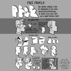 GRIZandNORM - Face Profile