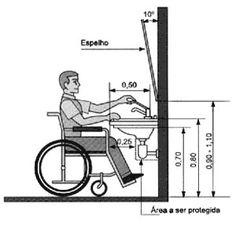 Banheiros adaptadosatendem a quem utiliza cadeira de rodas, aparelhos ortopédicos, próteses e t...