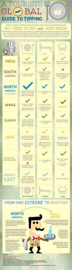 Mancia sì o no? Ecco un'utile infografica per non sbagliare quando si è all'estero - Compagnia dei Viaggiatori