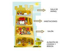 dibujo torre del homenaje - Buscar con Google Castillo Feudal, History Activities, School Items, Medieval Knight, Middle Ages, New Work, Ideas Para, Google, Patio