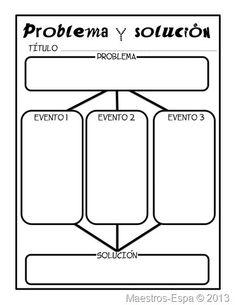 Blog con muchos recursos e imprimibles Dual Language Classroom, Bilingual Classroom, Bilingual Education, Spanish Classroom, Co Teaching, Teaching Reading, Spanish Teaching Resources, Writing Workshop, Graphic Organizers