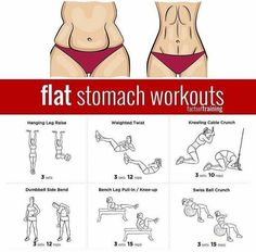 Tummy abs workout exercises | Posted By: AdvancedWeightLossTips.com