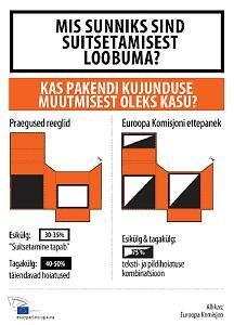 Suitsetamisvastased kampaaniad ei avalda suitsetajatele mõju. Suitsupakkidel olevad fotod vähktõve tõttu moondunud kopsudest ei ole viinud märgatava suitsetajate arvu vähenemiseni ning nüüd on Euroopa Liit astumas järgmisi samme. Kavas on tubakatoodete direktiivi ülevaatamine, millega kaasnevad rangemad eeskirjad tubakatoodete tootmisele, esitlemisele ja müügile. Esmaspäeval toimub õigusloomele pühendatud kuulamine parlamendis, vaata ka meie kahte vastavat infograafikut.