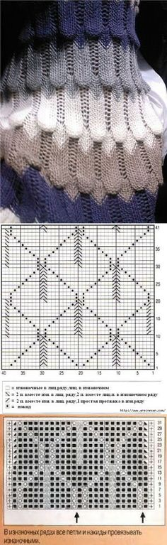 "НЕОБЫЧАЙНО КРАСИВЫЙ УЗОР СПИЦАМИ [ ""Extraordinarily beautiful patterns - pinned elsewhere here but w/o the chart."", ""knitted feathers, should be able to figure out pattern with diagram and pictures. Knitting Stiches, Knitting Charts, Lace Knitting, Knitting Patterns Free, Knit Patterns, Stitch Patterns, Crochet Stitches, Knitting Machine, Crochet Lace"