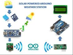 SOLAR POWERED ARDUINO WEATHER STATION: 13 Steps (with Pictures)