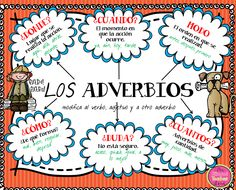 Adverb Task Cards in Spanish; a great way for your students to practice and have fun using the task cards in small groups or literacy centers. The packet includes 52 task cards for students to train and learn the different types of adverbs that we have in the Spanish Language. I have also included Adverb Posters in Spanish with an explanation and some examples of those adverbs. $5.00