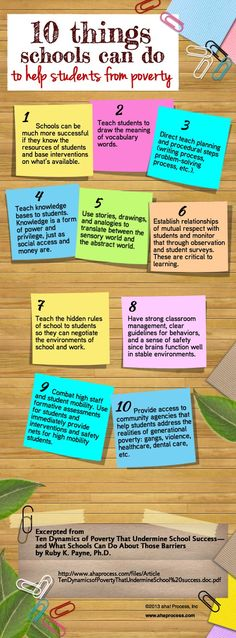Here are ten things schools can do to help students from poverty (Ruby Payne). Elementary School Counseling, School Social Work, School Counselor, Elementary Schools, School 2017, School Leadership, Educational Leadership, Educational Technology, Teaching Strategies