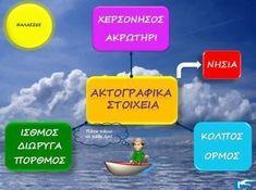 Οριζόντιος+διαμελισμός+της+Ελλάδας,Κεφάλαια+8-9-10-Γεωγραφία+Ε+τάξη